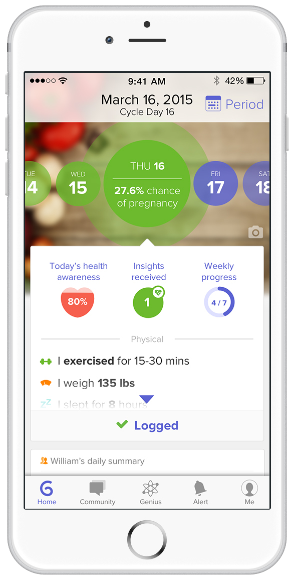 Glow Fertility Tracker