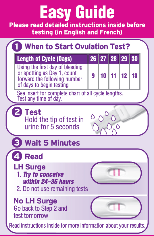 FIRST RESPONSE™ Easy Read Ovulation Test Easy Guide