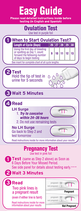 FIRST RESPONSE™ Ovulation Plus Pregnancy Test Easy Guide