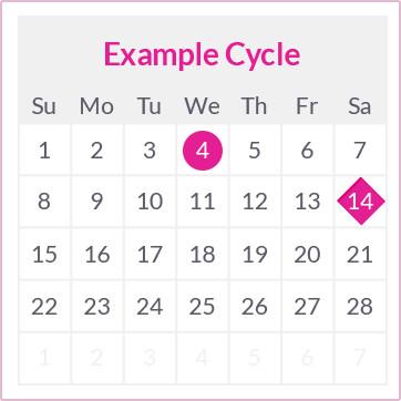 free pregnancy calendar